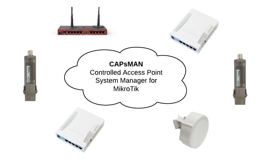 Mikrotik CAPsMAN Yönetimi Kullanımı