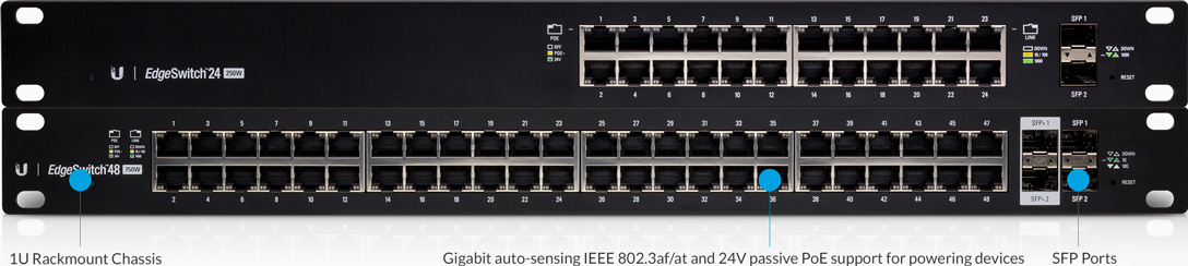 Edge Switch – Edge Point Mikrotik Romon Erişim problemi giderme