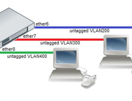 SWOS/CSS326-VLAN-Örneği